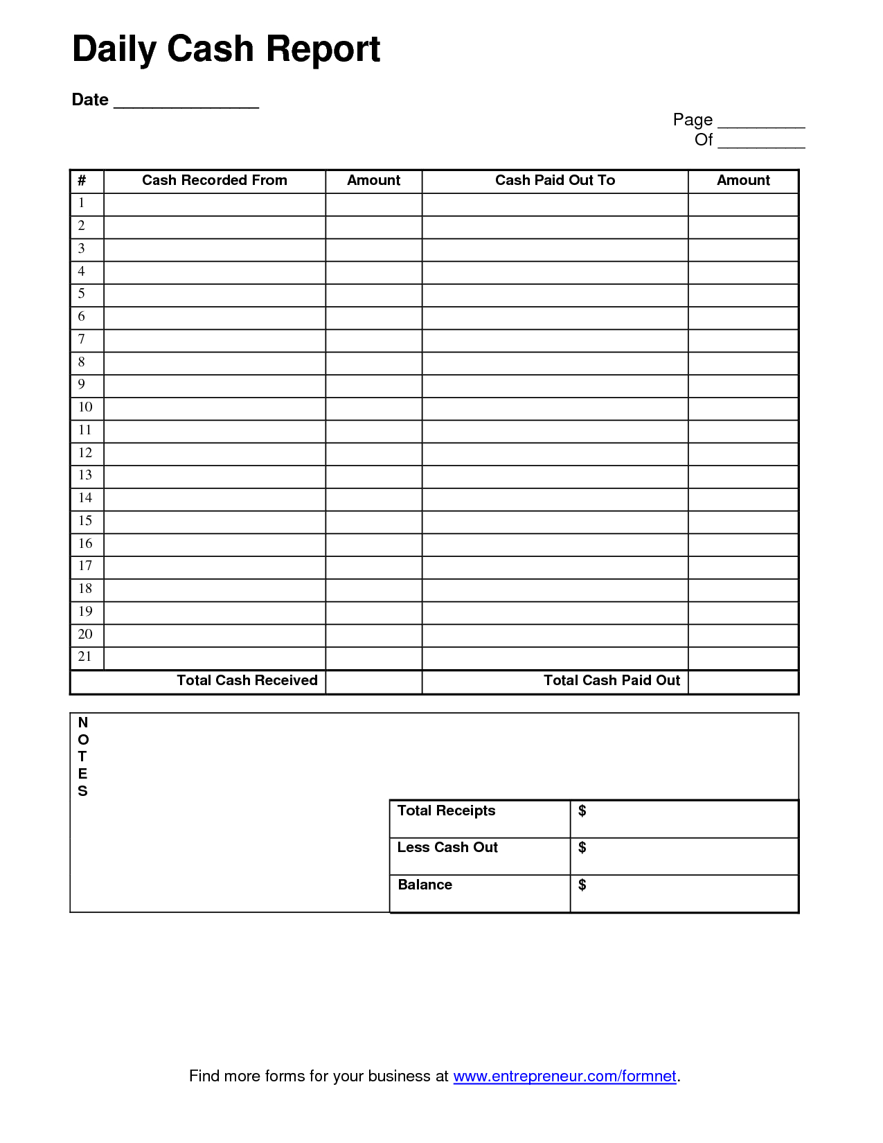 Daily Cash Sheet Template | Daily Report Template | Report Inside Daily Report Sheet Template