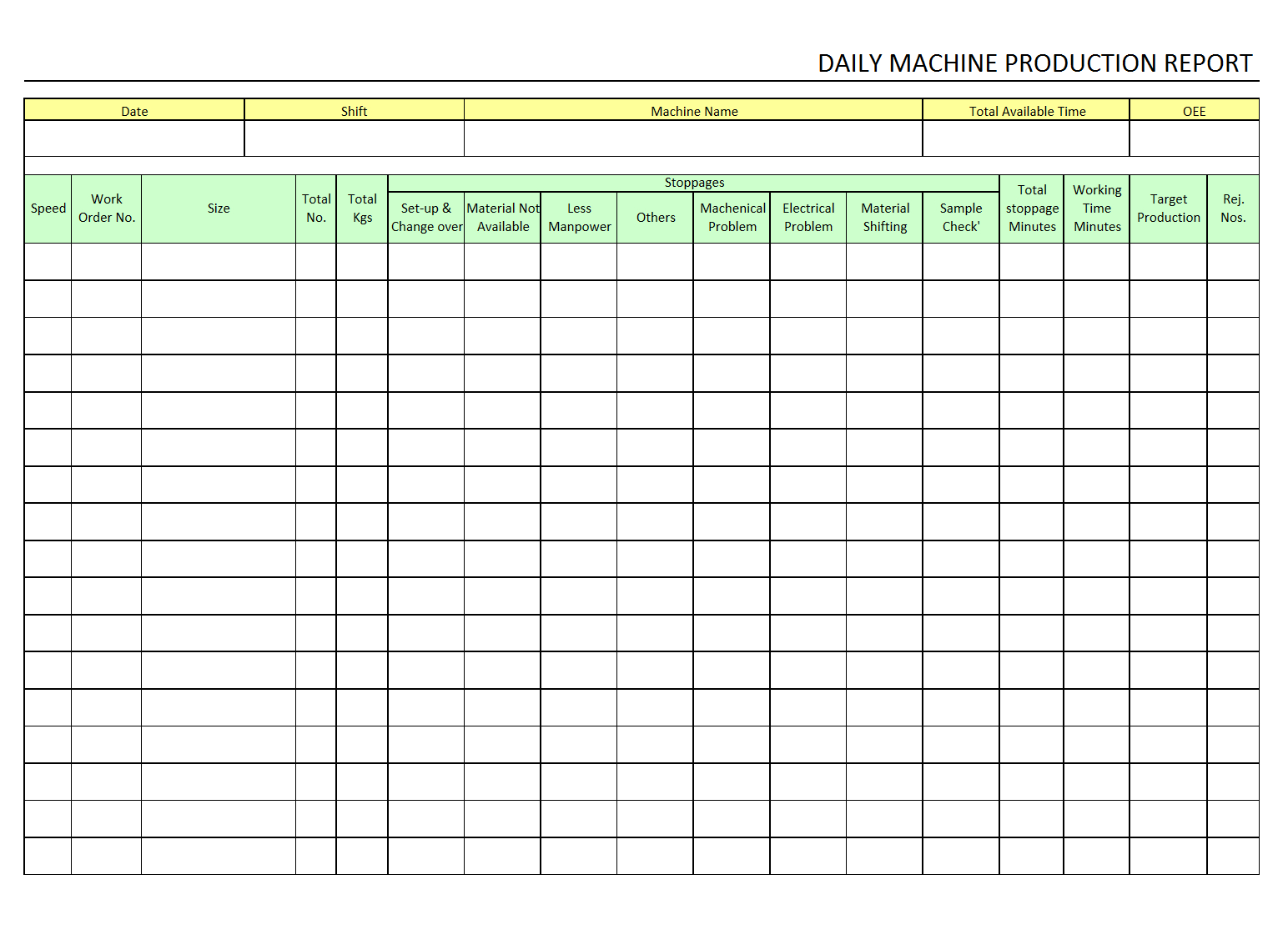 Daily Machine Production Report - within Machine Shop Inspection Report Template