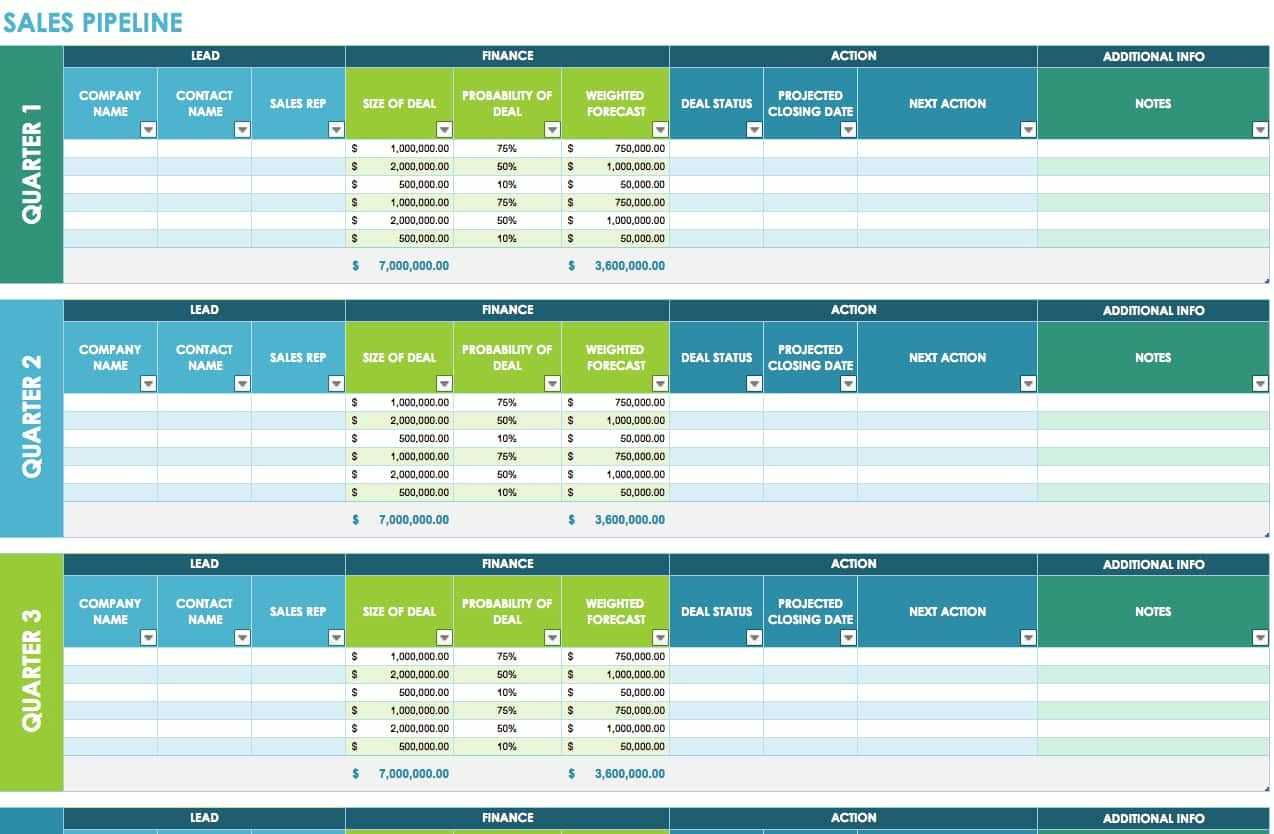Daily Sales Call Report Template Free Download And Format Of for Sales Call Reports Templates Free