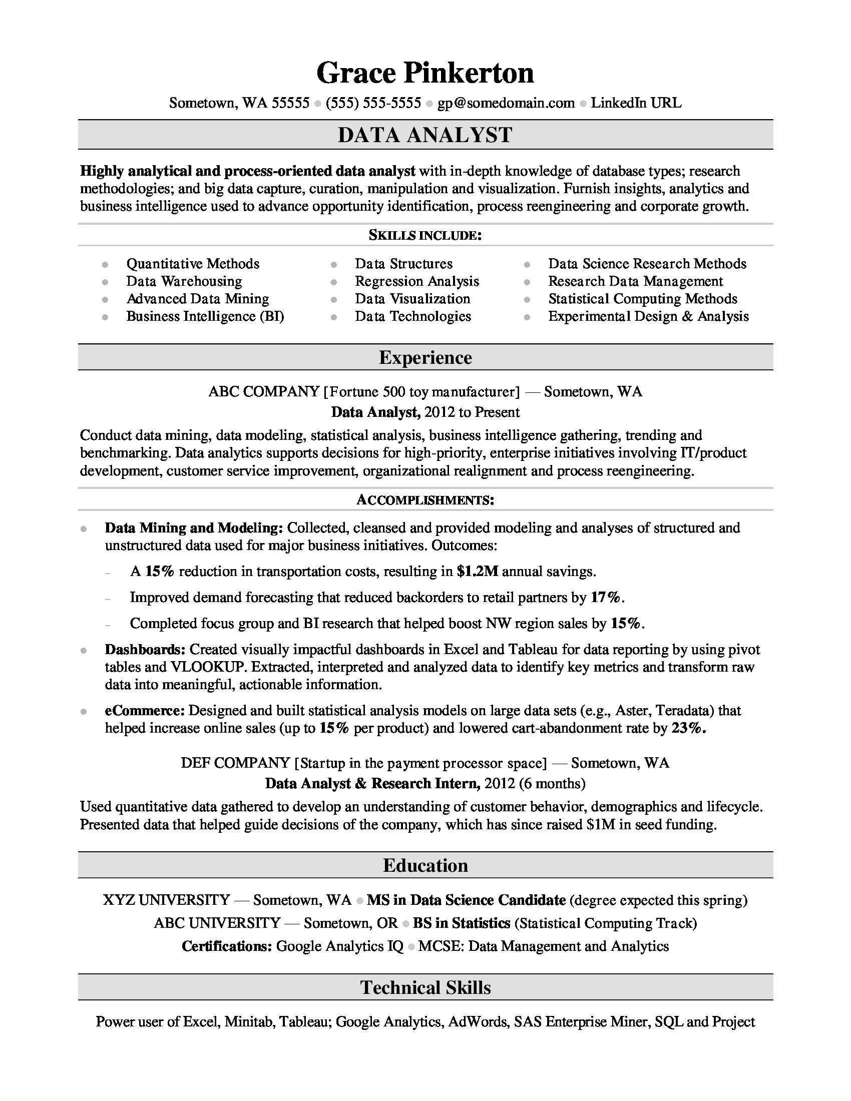 Data Analyst Resume Sample | Monster For Analytical Report Template