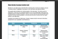 Data Center Audit Report Template – Atlantaauctionco intended for Data Center Audit Report Template