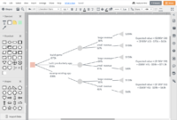 Decision Tree Maker | Lucidchart within Blank Decision Tree Template