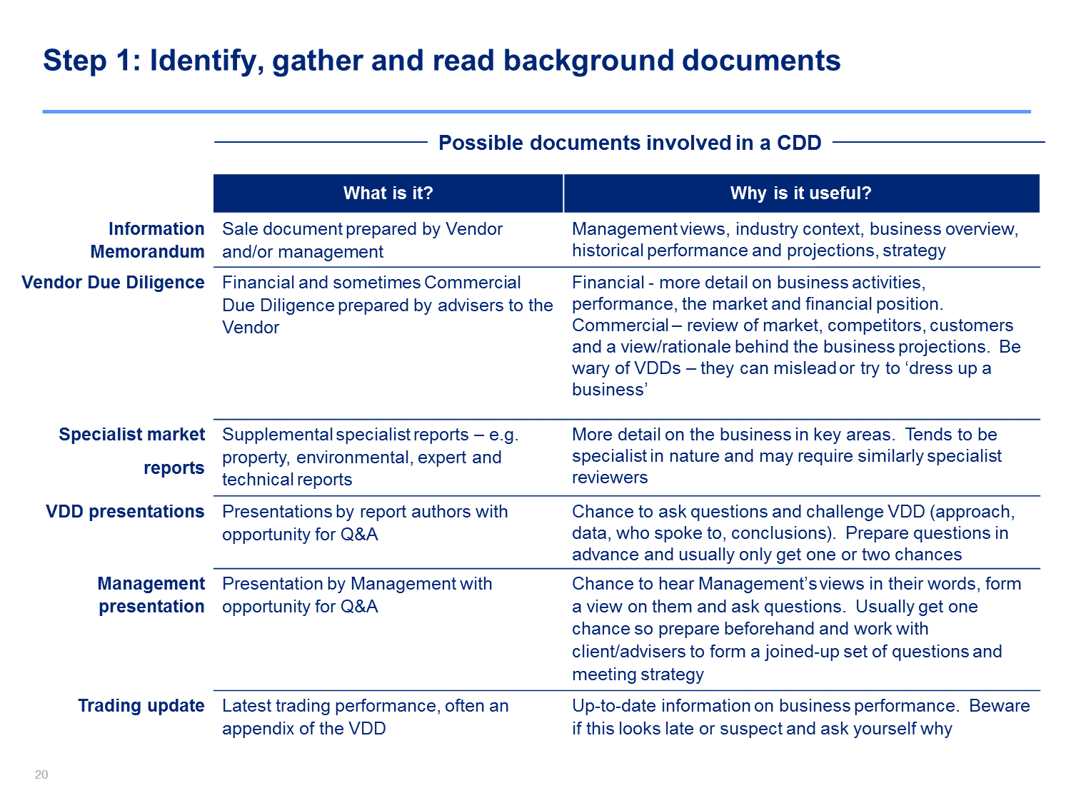 Due Diligence Checking | Commercial, Sample Resume, Resume Regarding Vendor Due Diligence Report Template