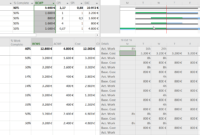 Earned Value Analysis With Microsoft Project – Why And How in Earned Value Report Template