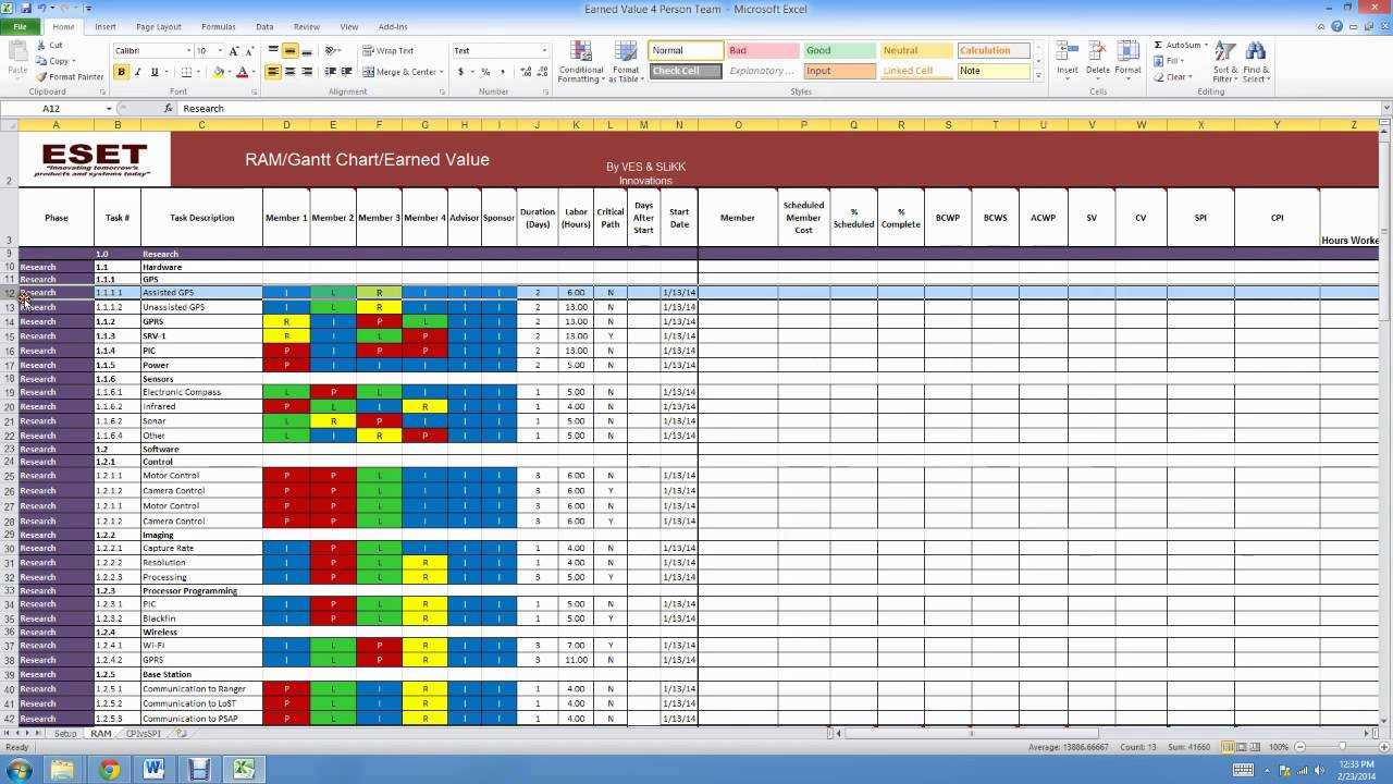 Earned Value Template Walkthough - Youtube Within Earned Value Report Template
