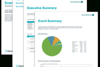 Event Analysis Report – Sc Report Template | Tenable® intended for Network Analysis Report Template