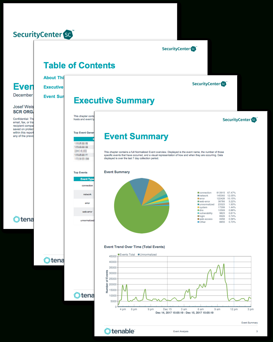 Event Analysis Report - Sc Report Template | Tenable® Intended For Network Analysis Report Template