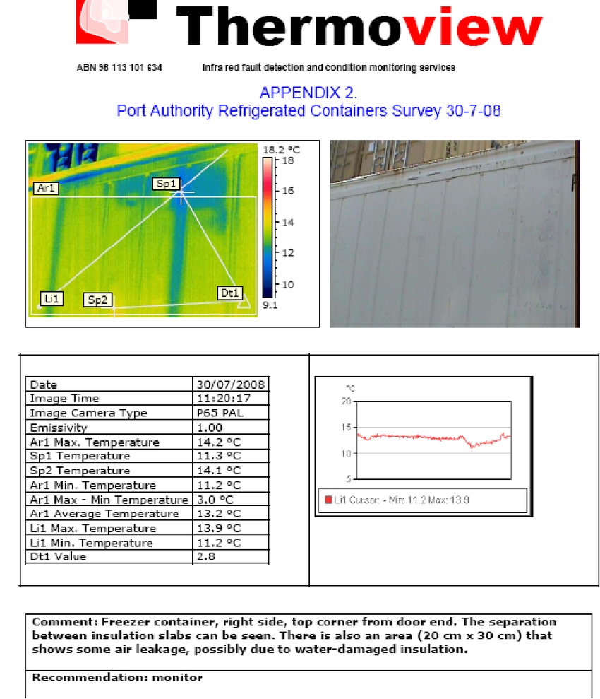 Example Of A Page Of The Report Containing The Thermographic throughout Thermal Imaging Report Template