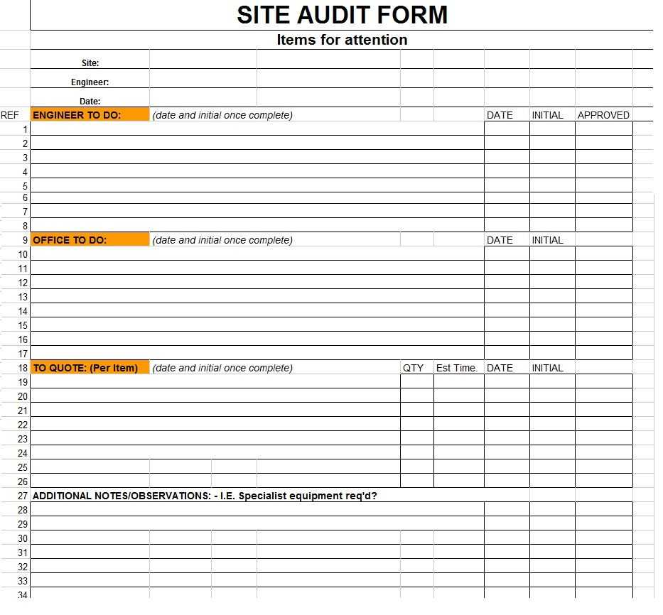 Excellent Sample Of Site Audit Form Template In Excel Format Within Reliability Report Template