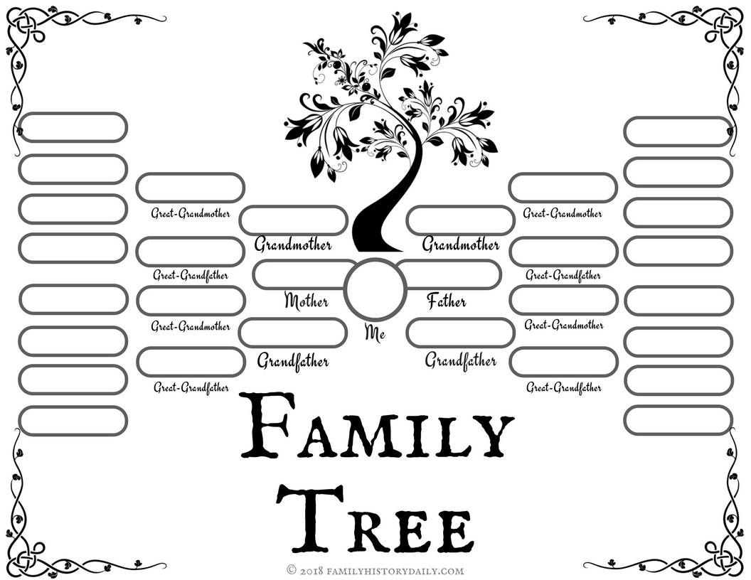 Fill In The Blank Family Tree Template - Atlantaauctionco Throughout Fill In The Blank Family Tree Template