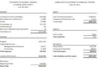Financial Reports Lift Foundation Statements Sample Report regarding Annual Financial Report Template Word
