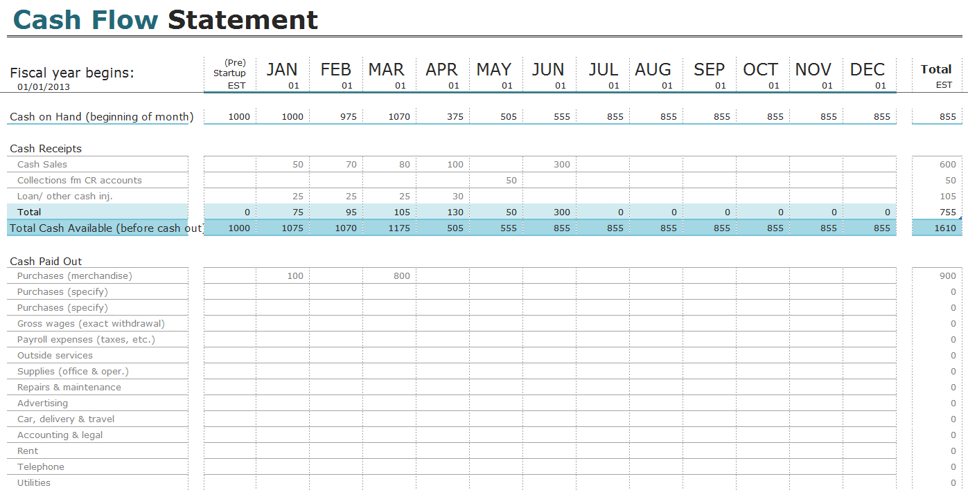 Free Cash Flow Statement Templates For Excel | Invoiceberry pertaining to Cash Position Report Template