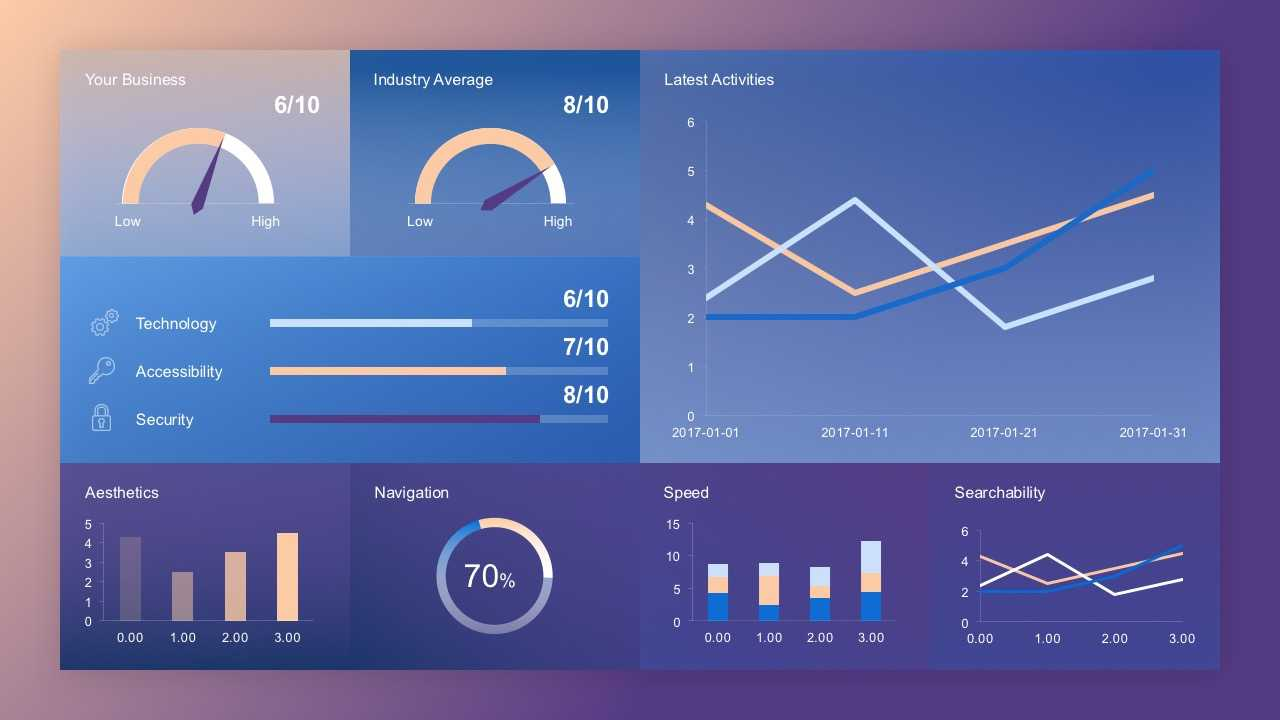 Free Dashboard Concept Slide Pertaining To Free Powerpoint Dashboard Template