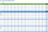 Free Expense Report Templates Smartsheet in Gas Mileage Expense Report Template