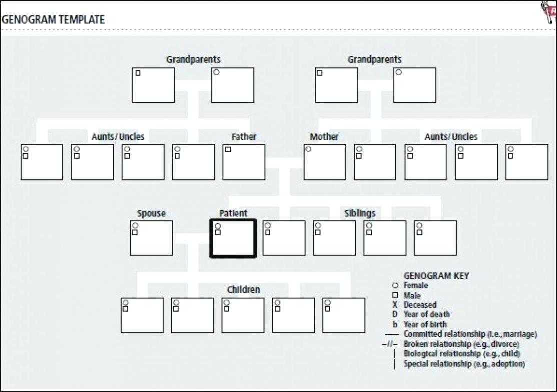 Free Genogram Template – Cellarpaper.co For Genogram For Genogram Template For Word