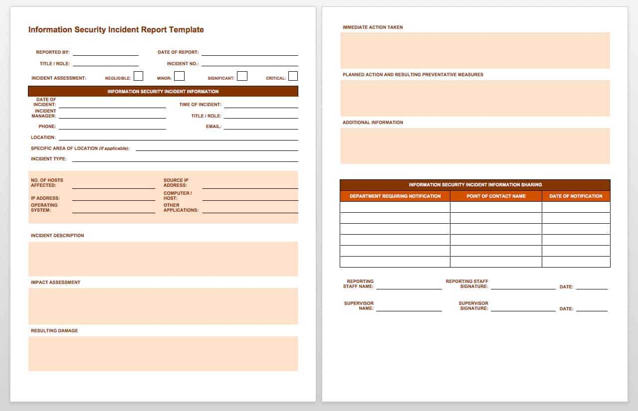 Free Incident Report Templates & Forms | Smartsheet inside Investigation Report Template Disciplinary Hearing