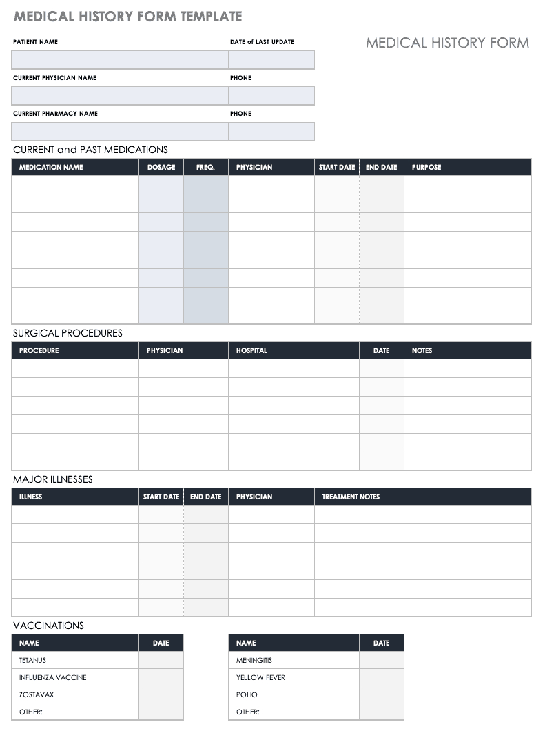 Free Medical Form Templates | Smartsheet with regard to Medical History Template Word