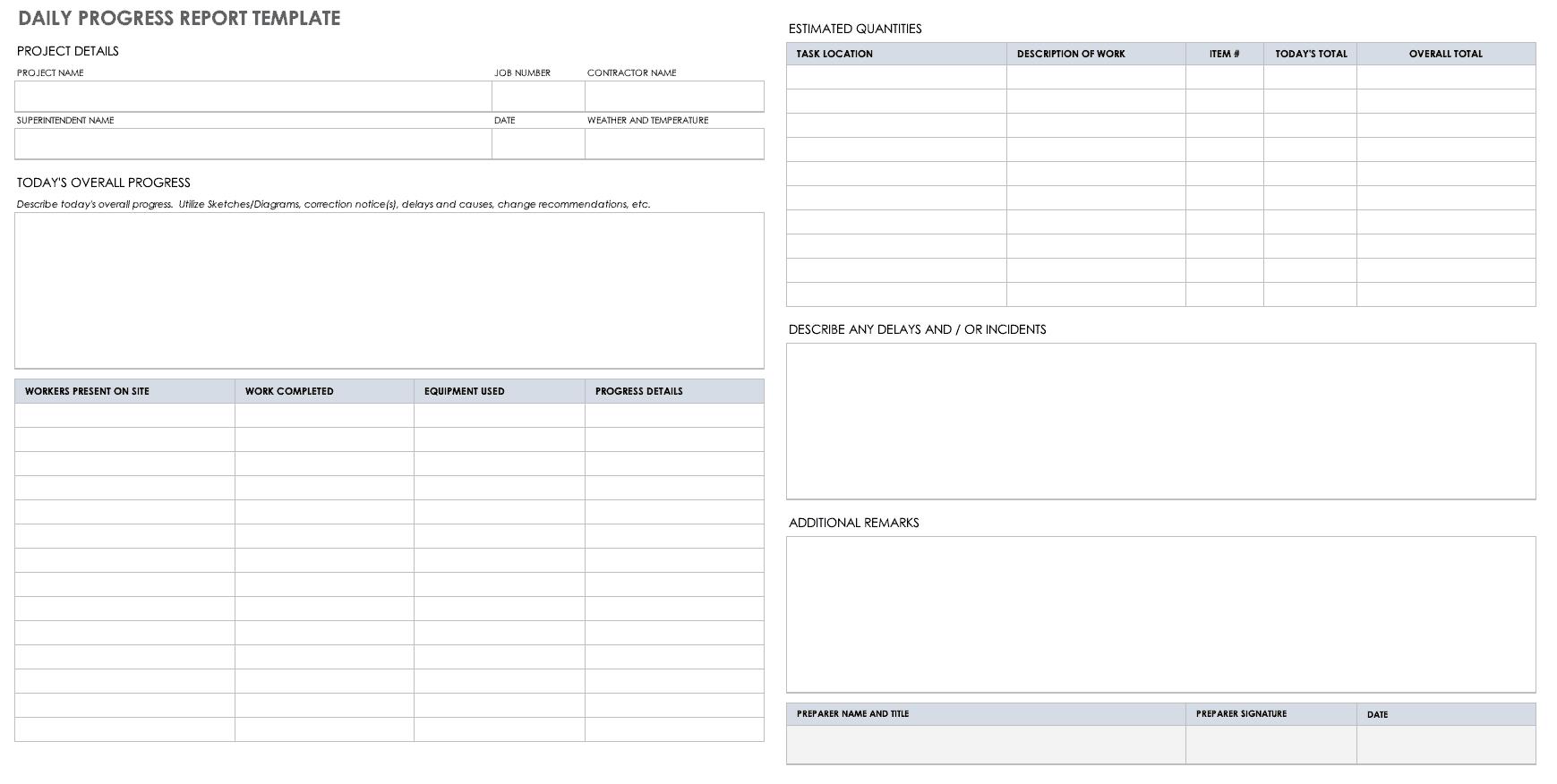 Free Project Report Templates | Smartsheet In Progress Report Template Doc