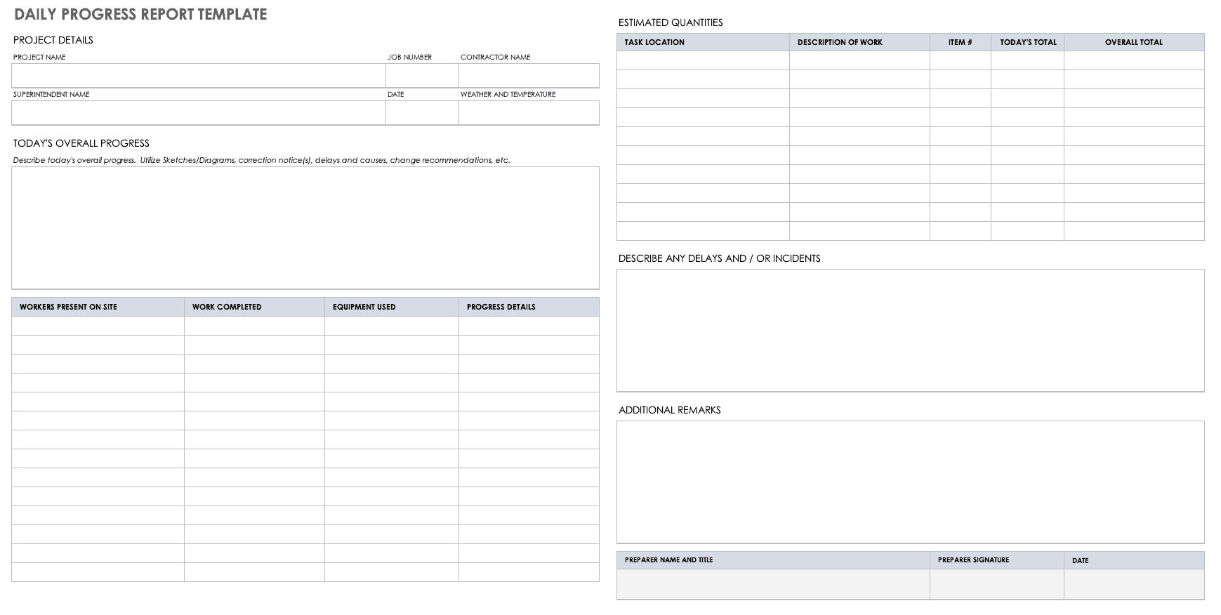 Free Project Report Templates | Smartsheet Intended For Daily Status Report Template Software Development