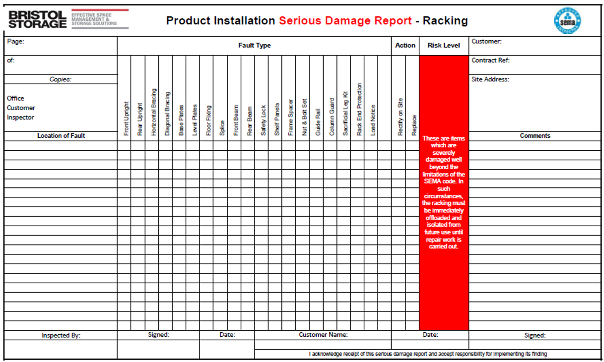 Free Rack Inspection Checklist - Download Here regarding Machine Shop Inspection Report Template