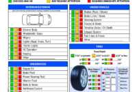 Free Vehicle Inspection Checklist Form | Vehicle Inspection regarding Vehicle Inspection Report Template