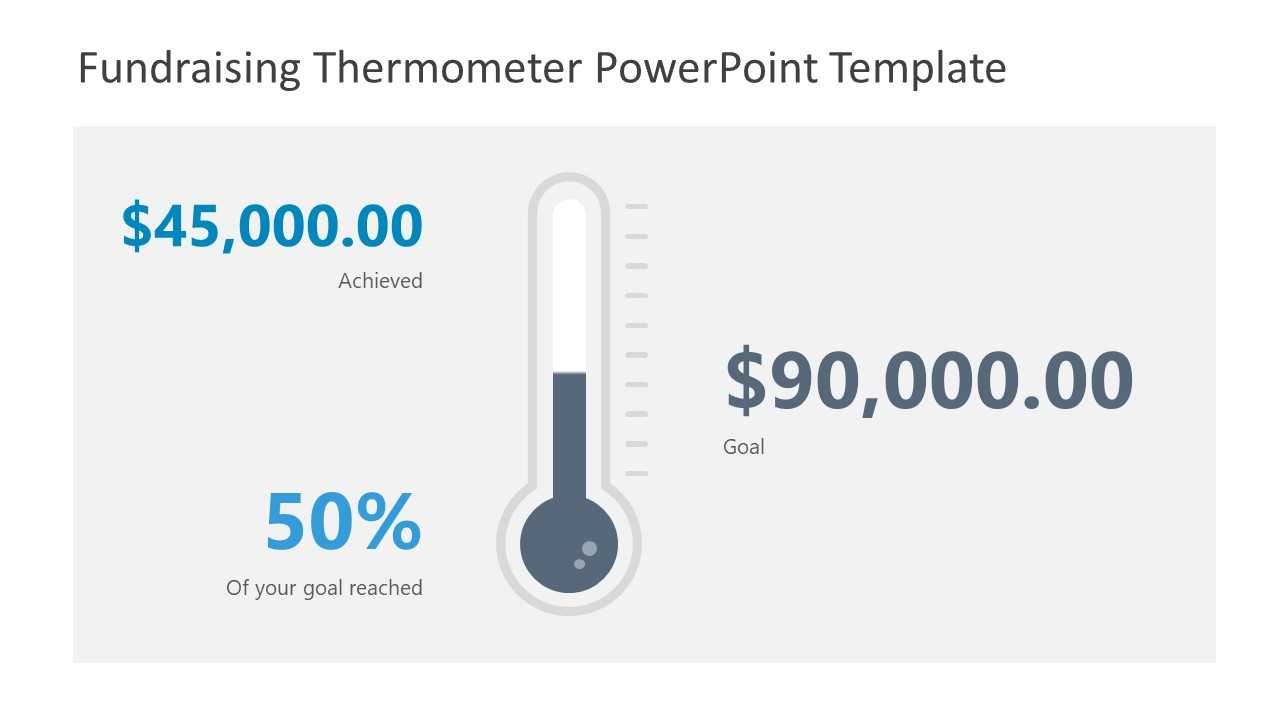 Fundraising Thermometer Powerpoint Template In Powerpoint Thermometer Template