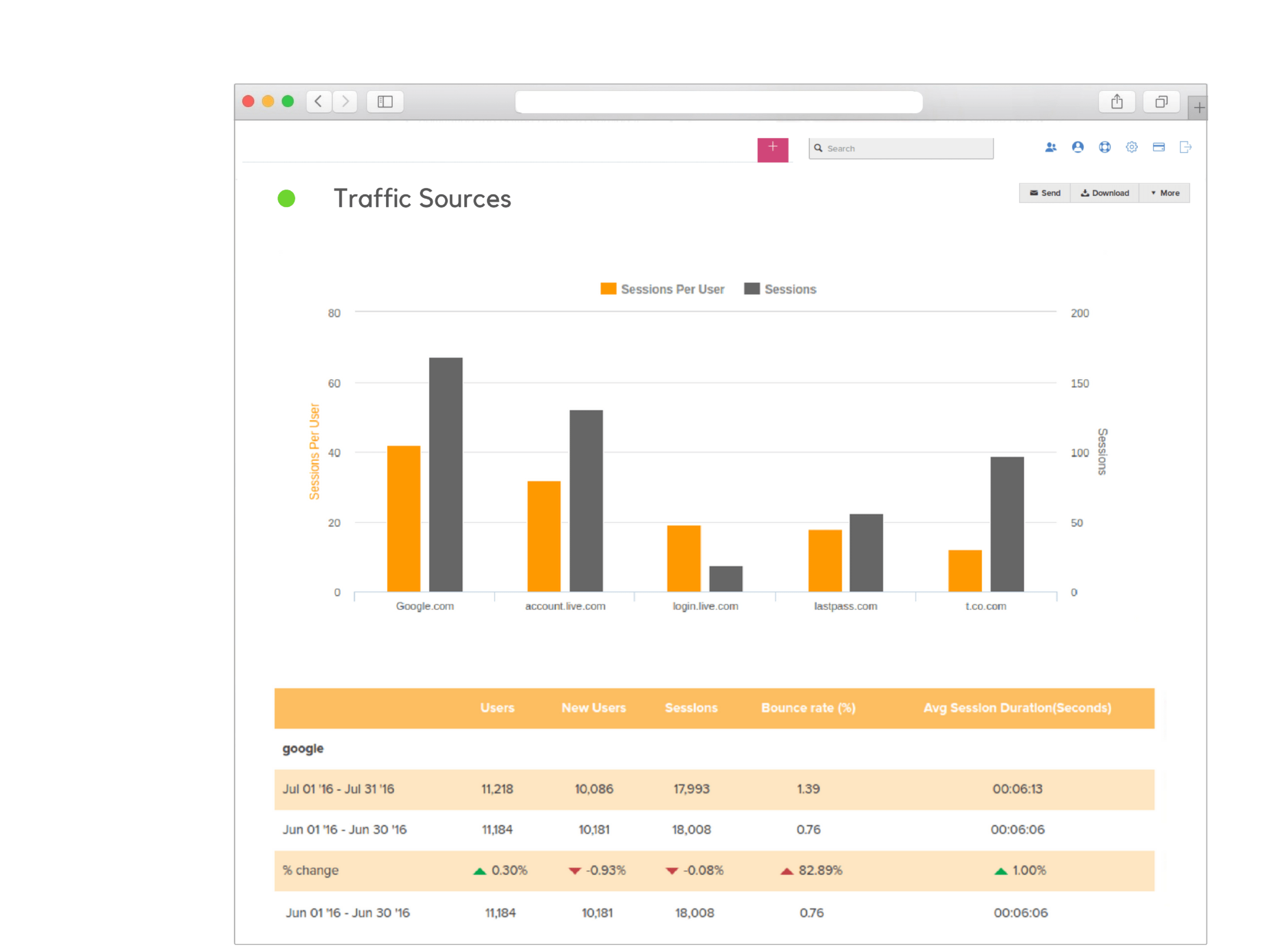 Google Analytics Report Templates within Website Traffic Report Template