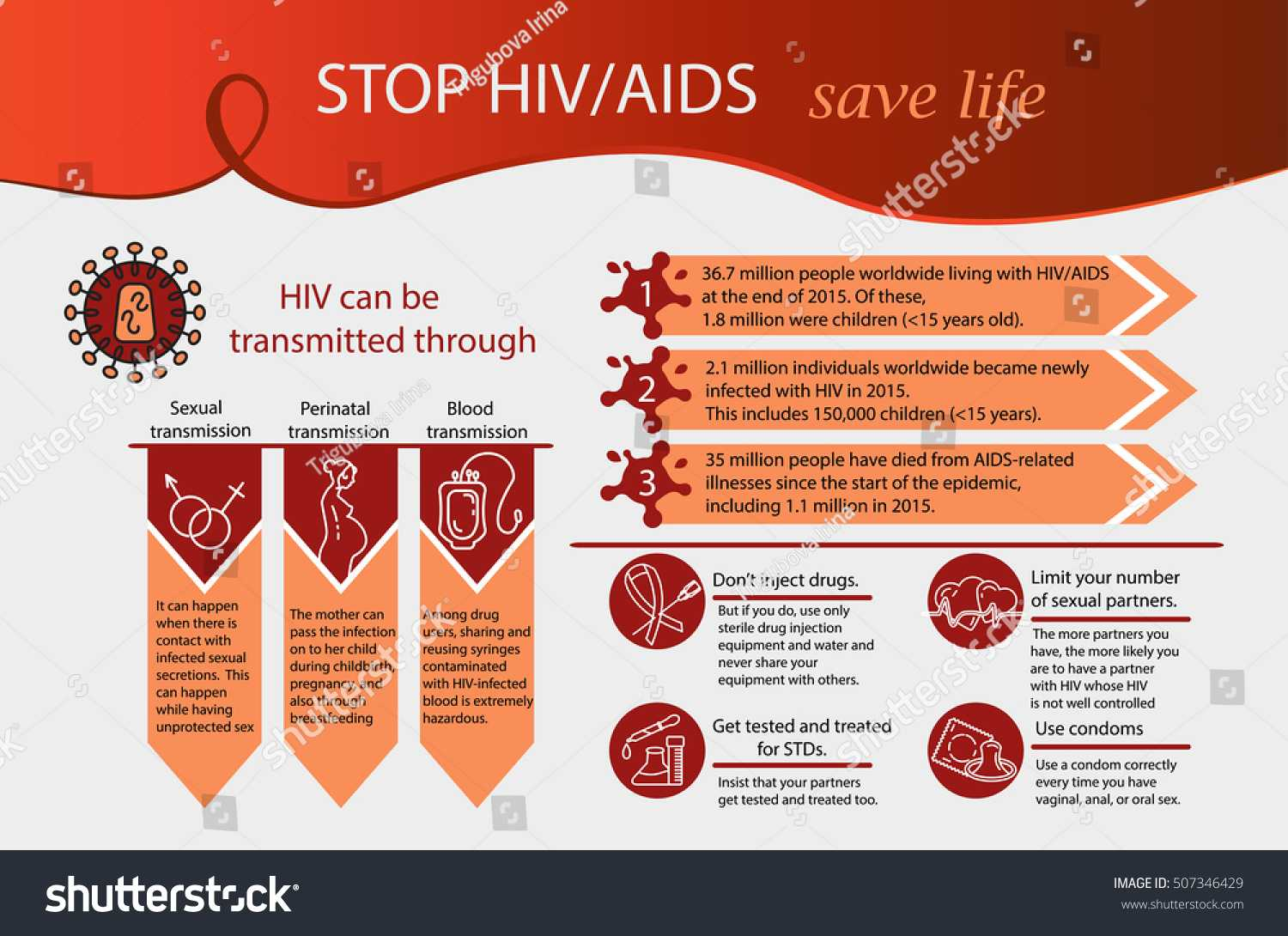 Hiv Aids Brochure Templates | Rohanspong with Hiv Aids Brochure Templates