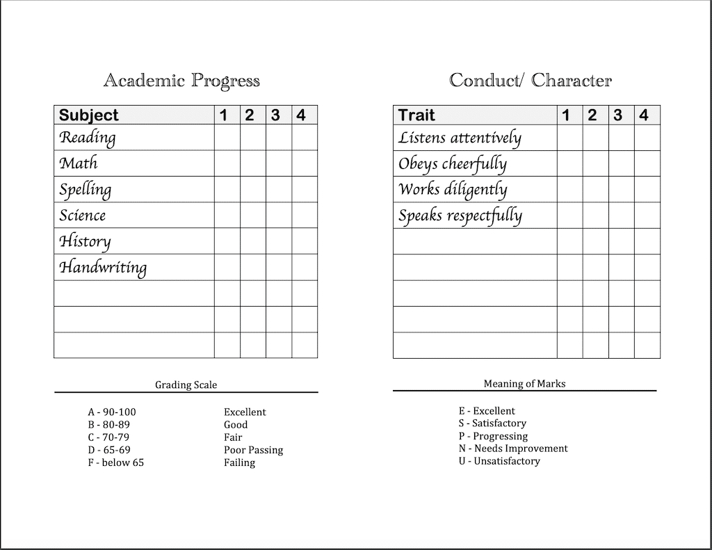 Homeschool Report Cards - Flanders Family Homelife pertaining to Character Report Card Template