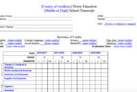 Homeschool Transcript Services And Report Cards Now intended for Homeschool Report Card Template Middle School