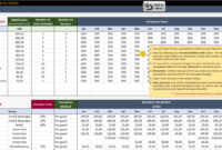 Hotel Financial Model in Financial Reporting Templates In Excel
