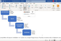 How To Create A Microsoft Word Flowchart throughout Microsoft Word Flowchart Template