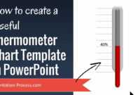 How To Create Useful Thermometer Chart Template In Powerpoint in Thermometer Powerpoint Template