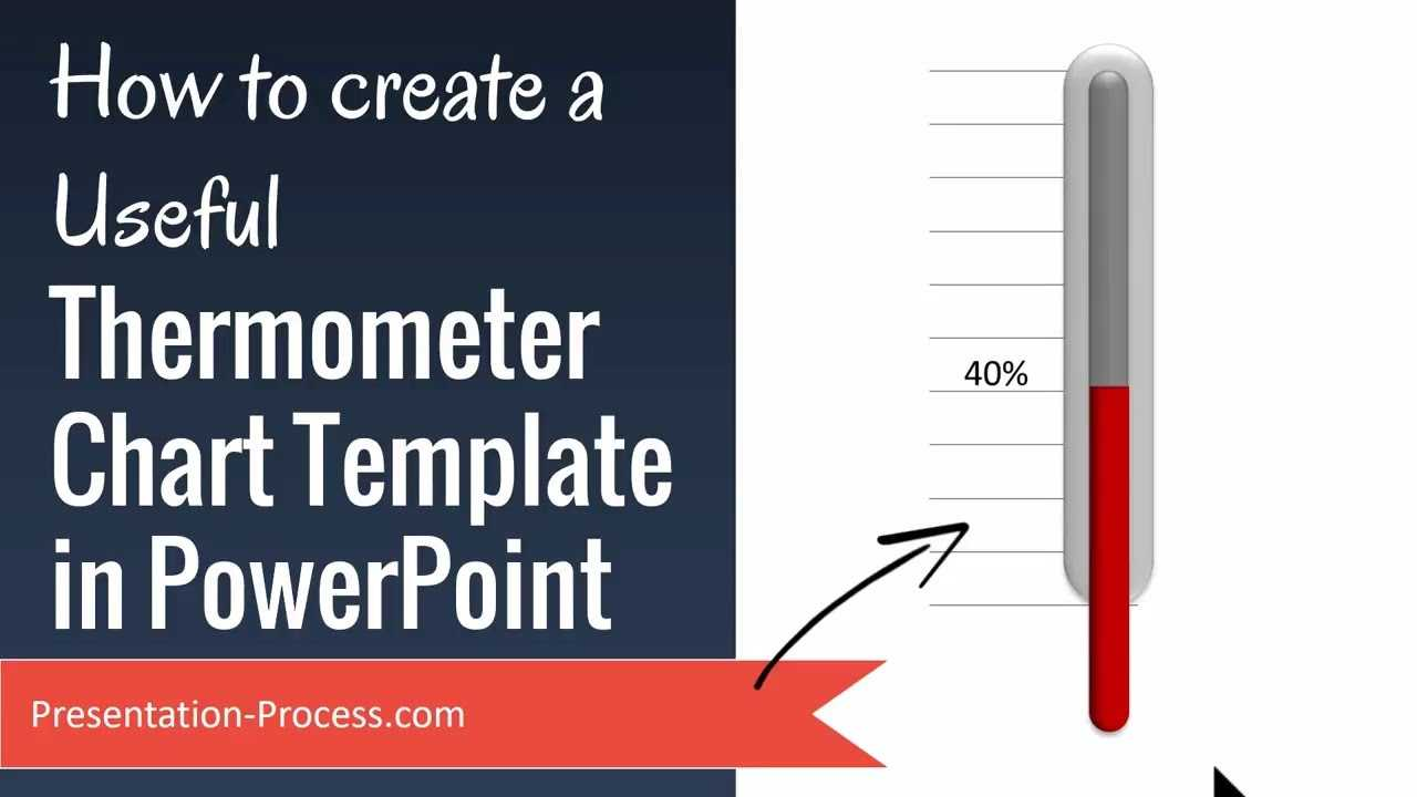 How To Create Useful Thermometer Chart Template In Powerpoint Within Powerpoint Thermometer Template