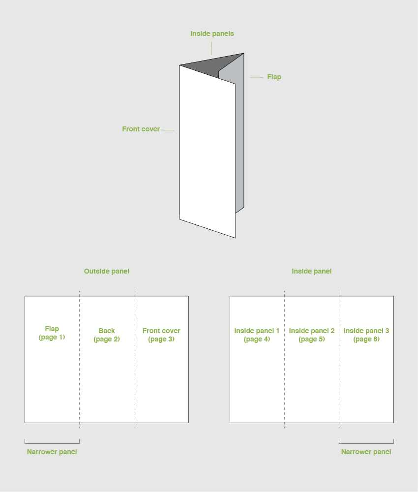 How To Make A Trifold Brochure Pamphlet Template inside Brochure Folding Templates