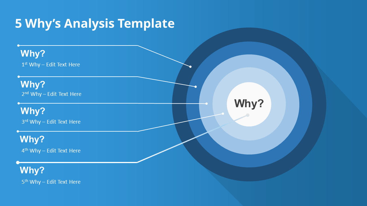 How To Present A 5 Why's Root Cause Analysis - Slidemodel With Regard To Root Cause Analysis Template Powerpoint
