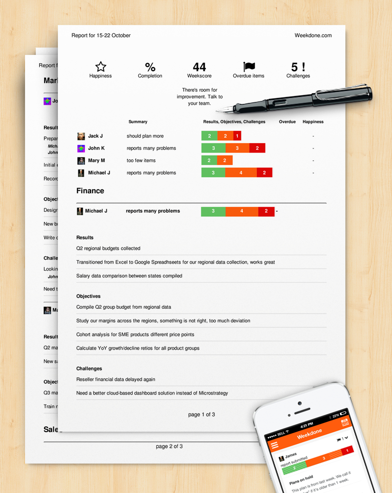 How To Write A Progress Report (Sample Template) - Weekdone within Team Progress Report Template