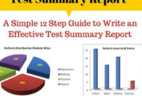 How To Write An Effective Test Summary Report [Download throughout Weekly Test Report Template