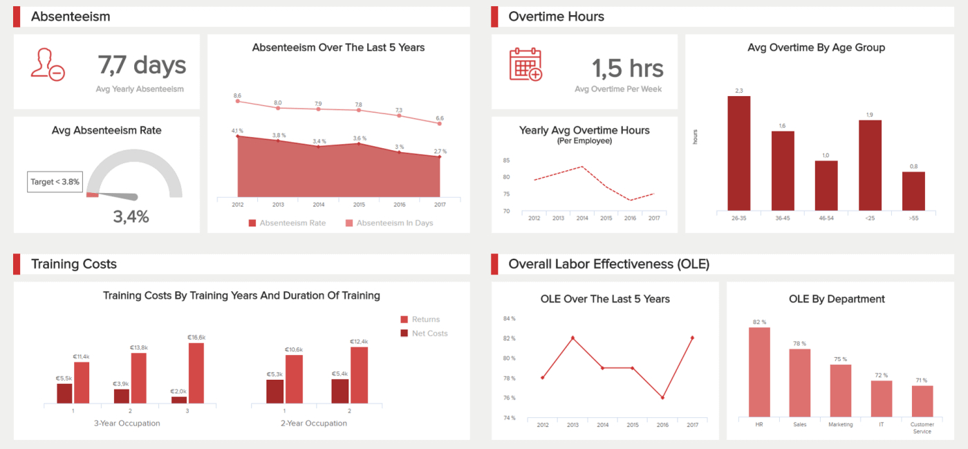 Hr Report Samples & Templates For Annual And Monthly Reports Intended For Hr Management Report Template