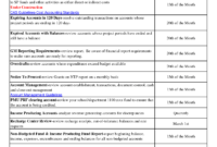 Incident Management Report Samples Templates Template inside Incident Report Template Itil