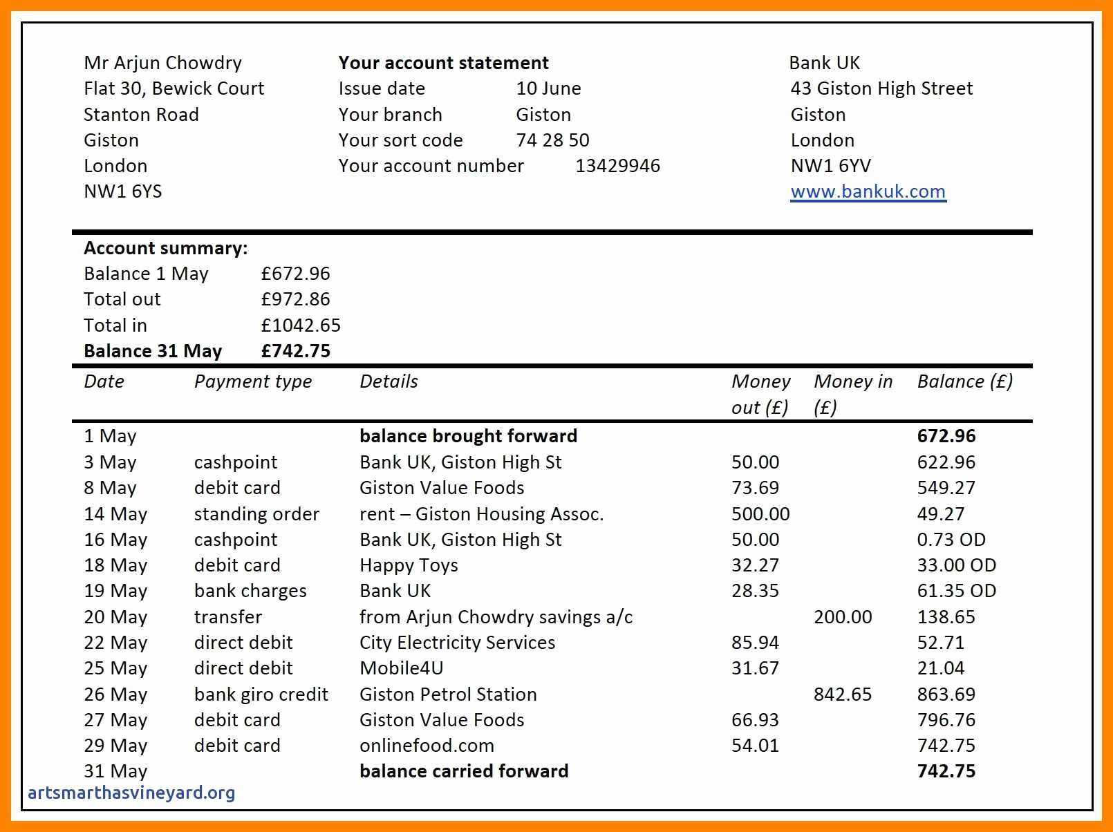 Incident Report Sample | Dailovour in Ohs Incident Report Template Free
