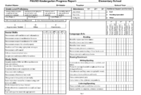 Kindergarten Social Skills Progress Report Blank Templates with regard to Report Card Format Template