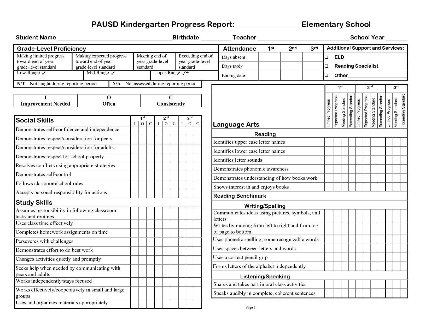 Kindergarten Social Skills Progress Report Blank Templates within Character Report Card Template
