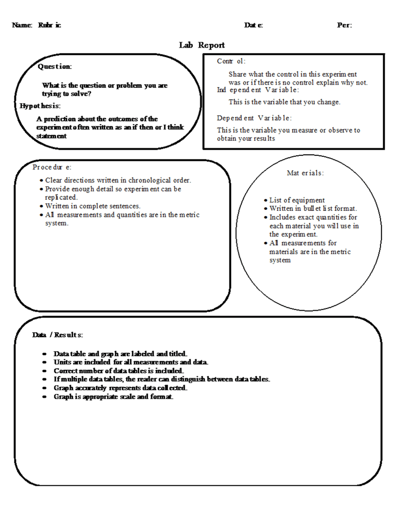 Lab Report Template, Rubric, And Standards with Lab Report Template Middle School