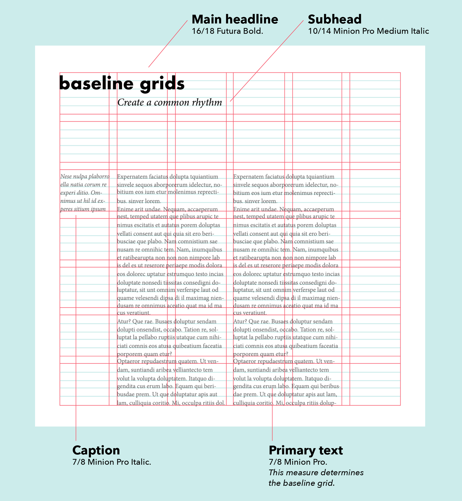 Layout Design: Types Of Grids For Creating Professional in 3 Column Word Template