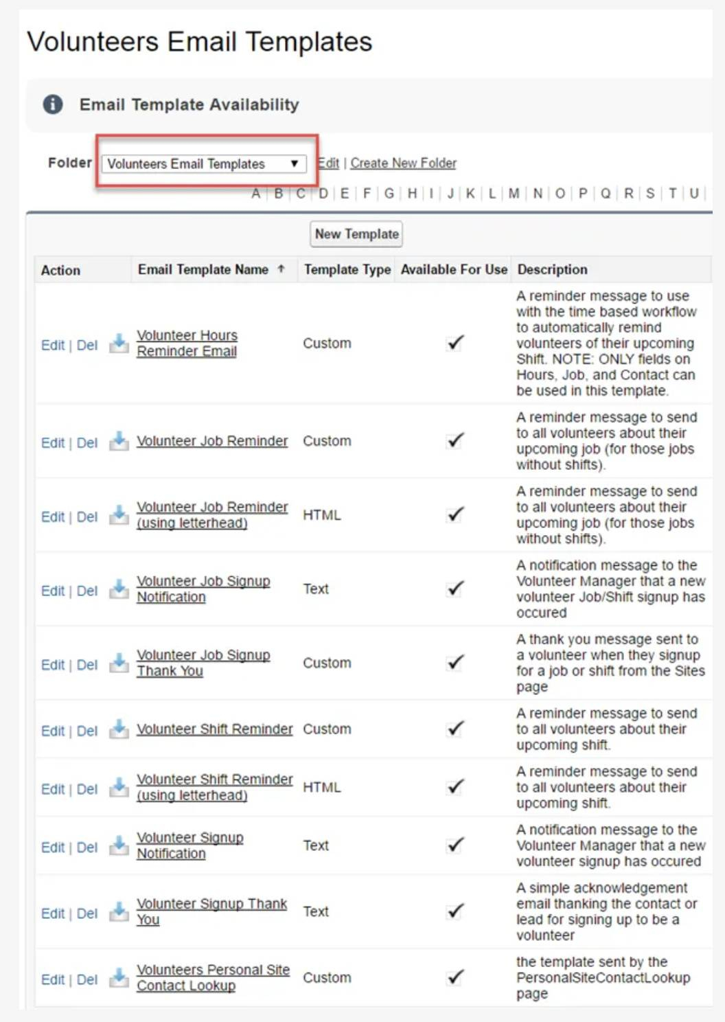 Manage Email And Report On Volunteer Participation Unit with Volunteer Report Template