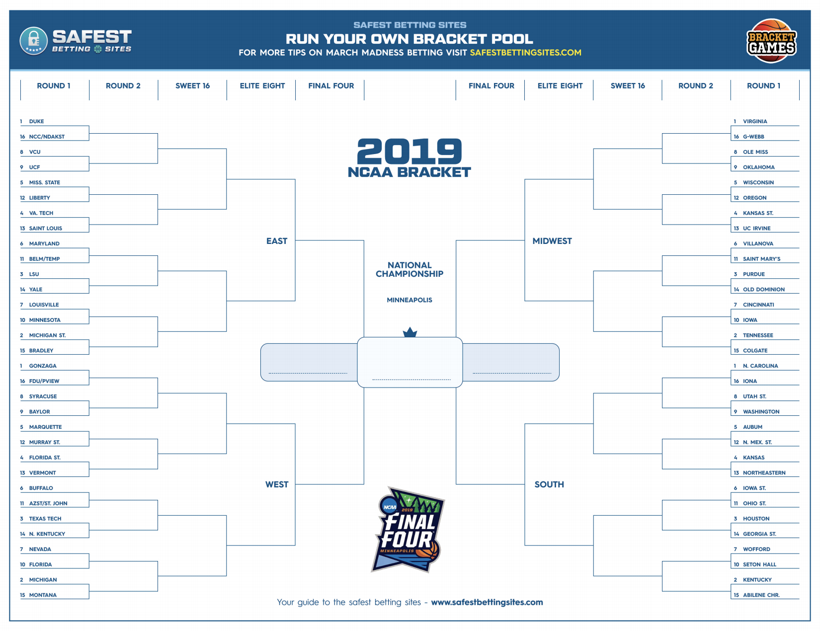 March Madness 2019 Bracket Template (Free Printable Pdf) Inside Blank March Madness Bracket Template