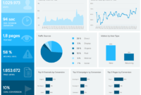 Marketing Dashboards – Templates & Examples To Track Your for Market Intelligence Report Template