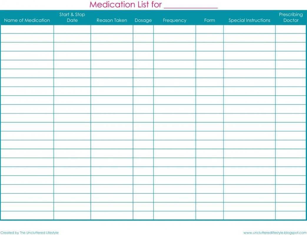 Medication List Template | Template Business pertaining to Blank Medication List Templates