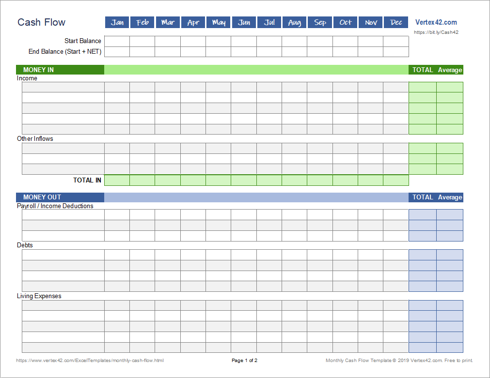 Monthly Cash Flow Worksheet For Personal Finance regarding Cash Position Report Template